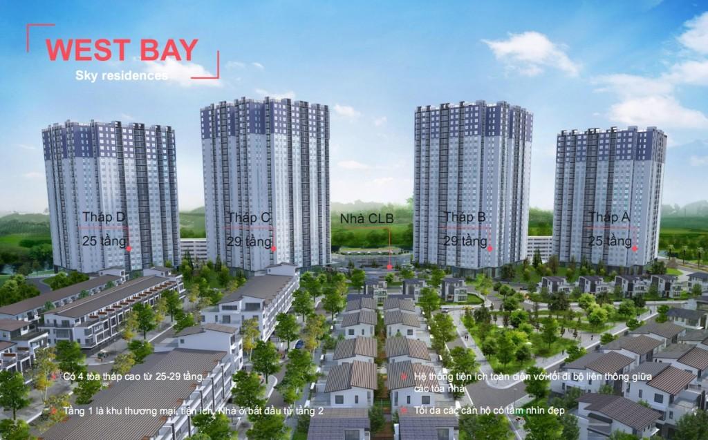Dự án Chung cư cao tầng Westbay Sky